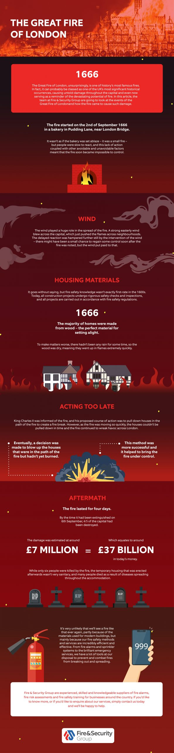 The Great Fire of London Infographic